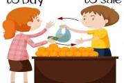 چگونه مشتری جذب کنیم و متقاعد کنیم-تکنیک های فروش